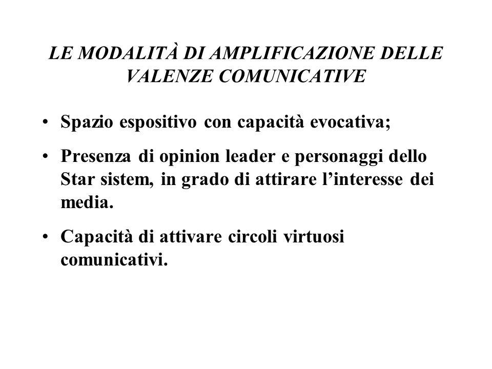 LE MODALITÀ DI AMPLIFICAZIONE DELLE VALENZE COMUNICATIVE