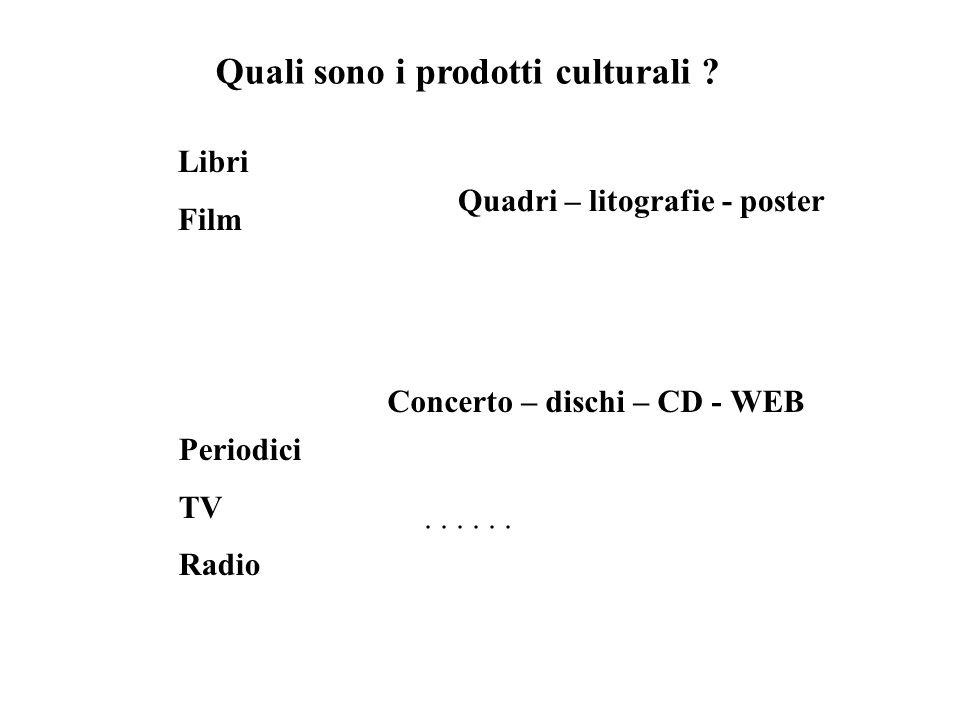 Quali sono i prodotti culturali