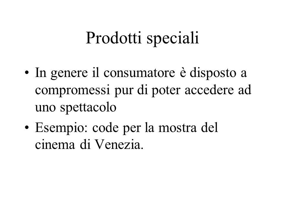 Prodotti speciali In genere il consumatore è disposto a compromessi pur di poter accedere ad uno spettacolo.