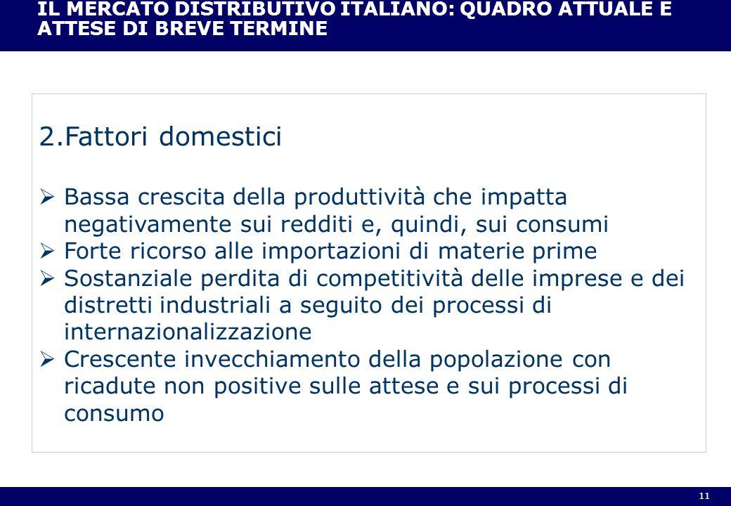 IL MERCATO DISTRIBUTIVO ITALIANO: QUADRO ATTUALE E ATTESE DI BREVE TERMINE