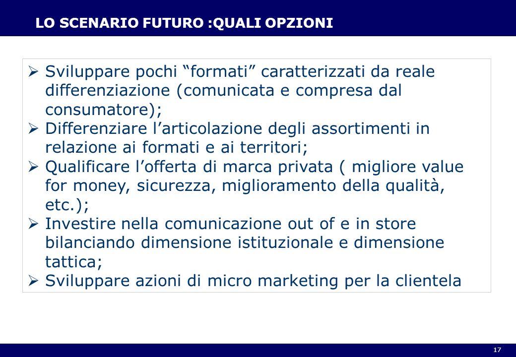 Sviluppare azioni di micro marketing per la clientela
