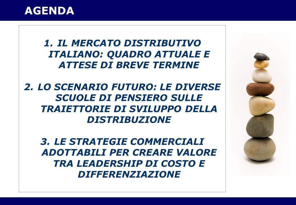 AGENDAIL MERCATO DISTRIBUTIVO ITALIANO: QUADRO ATTUALE E ATTESE DI BREVE TERMINE.
