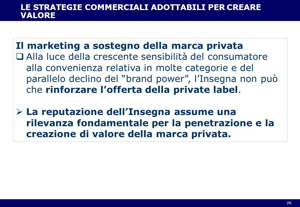Il marketing a sostegno della marca privata