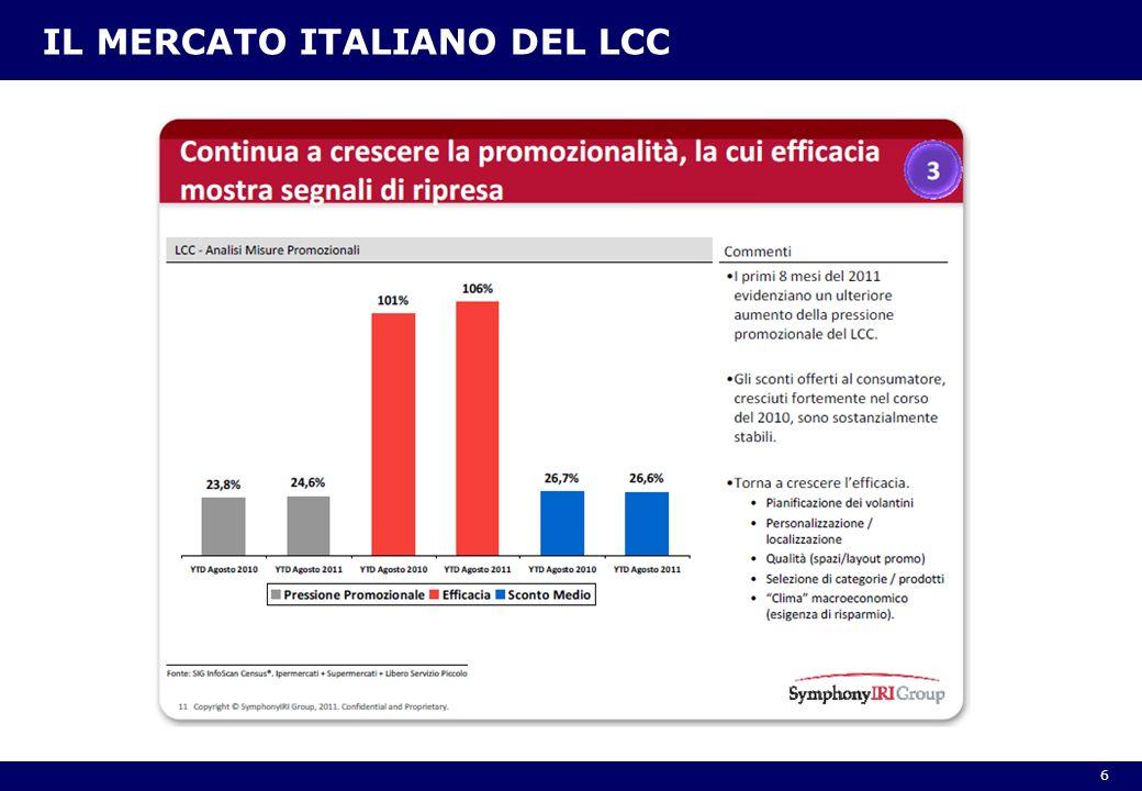 IL MERCATO ITALIANO DEL LCC