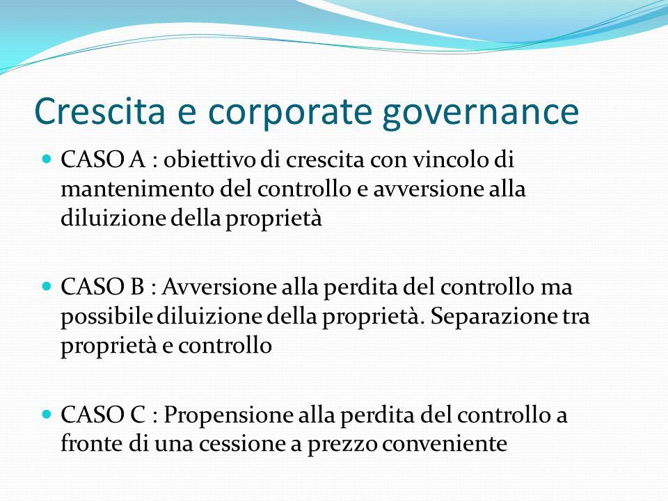 Crescita e corporate governance