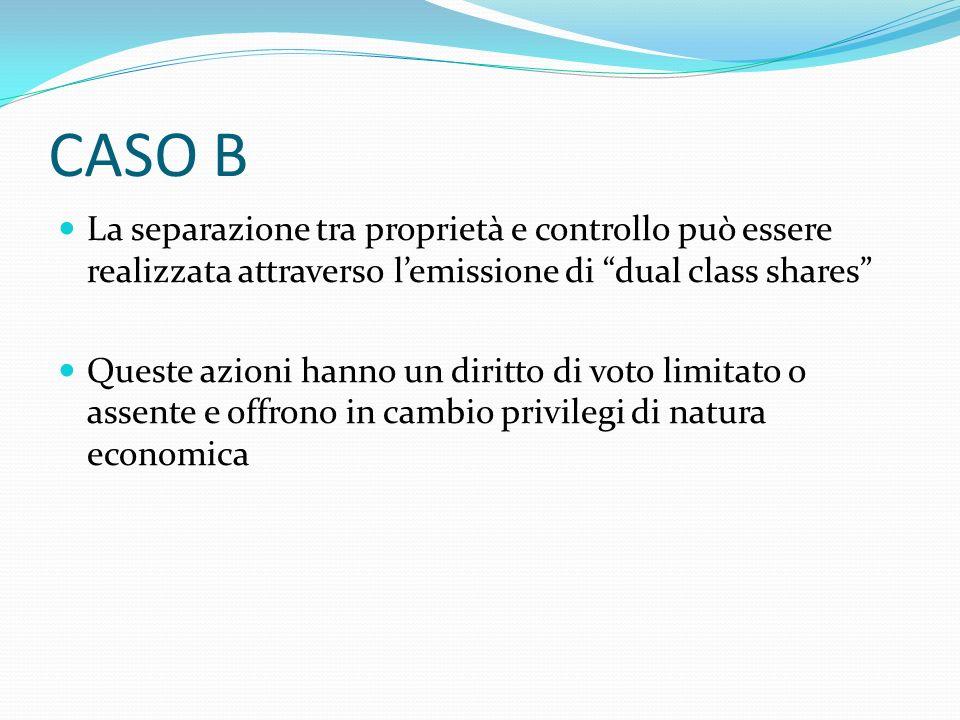 CASO B La separazione tra proprietà e controllo può essere realizzata attraverso l'emissione di dual class shares