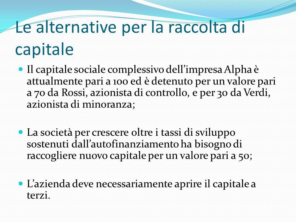 Le alternative per la raccolta di capitale