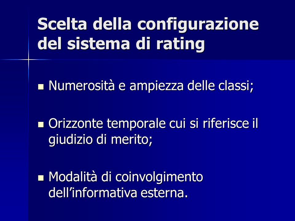 Scelta della configurazione del sistema di rating