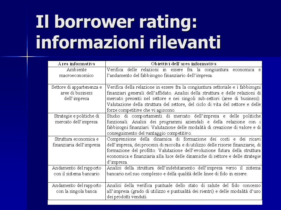 Il borrower rating: informazioni rilevanti