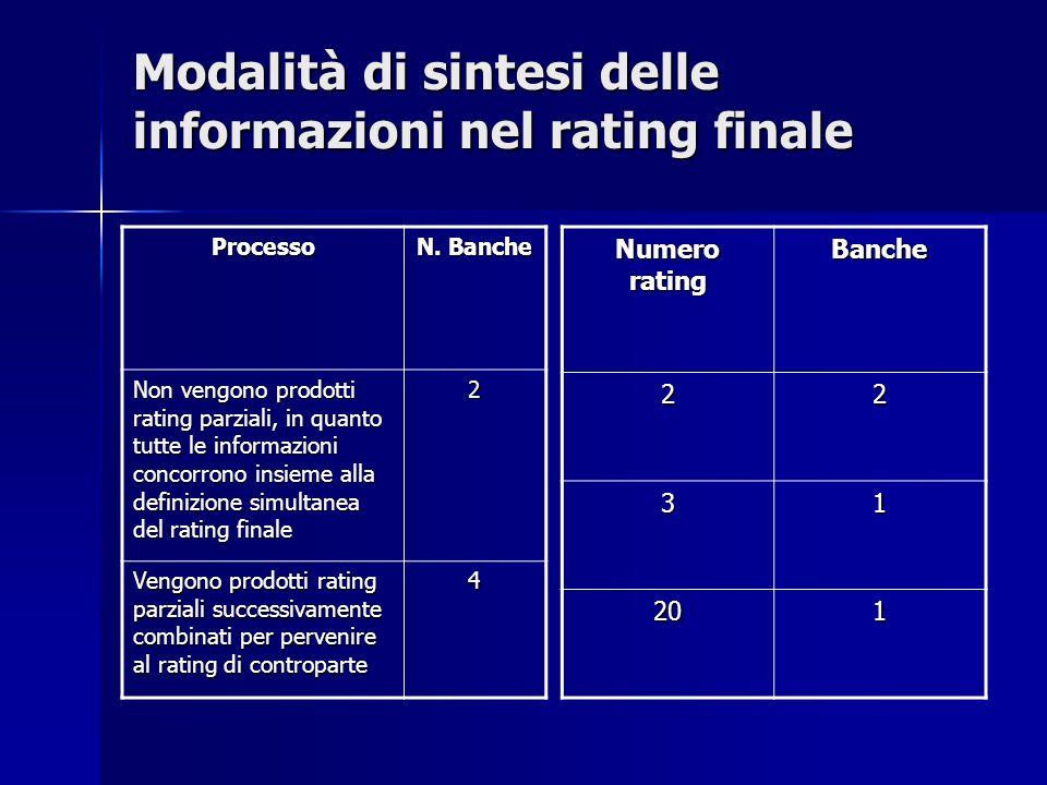 Modalità di sintesi delle informazioni nel rating finale