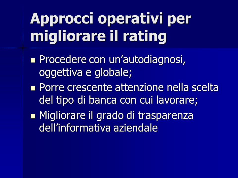 Approcci operativi per migliorare il rating
