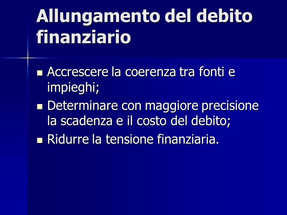 Allungamento del debito finanziario