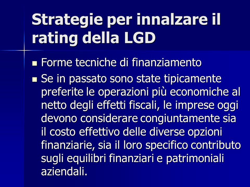 Strategie per innalzare il rating della LGD