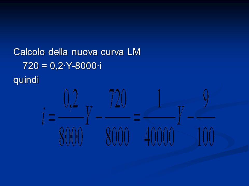 Calcolo della nuova curva LM