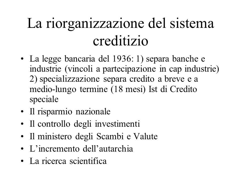 La riorganizzazione del sistema creditizio