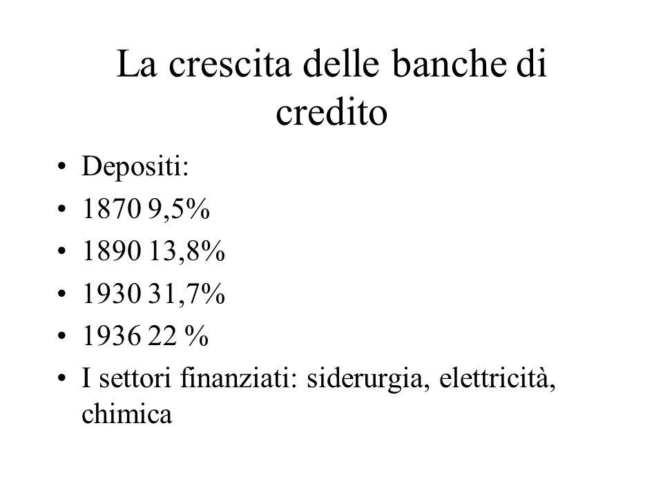 La crescita delle banche di credito