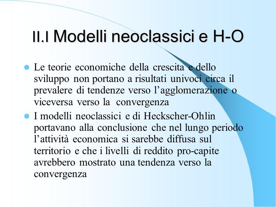 II.I Modelli neoclassici e H-O