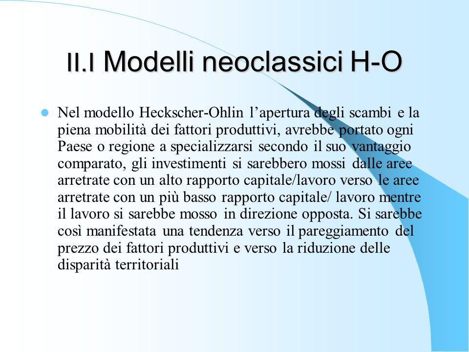 II.I Modelli neoclassici H-O