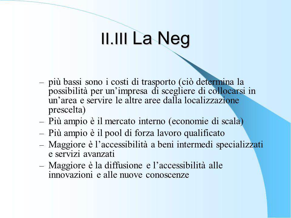 II.III La Neg
