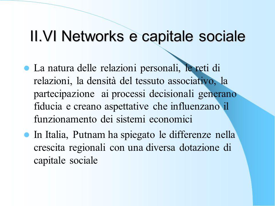 II.VI Networks e capitale sociale