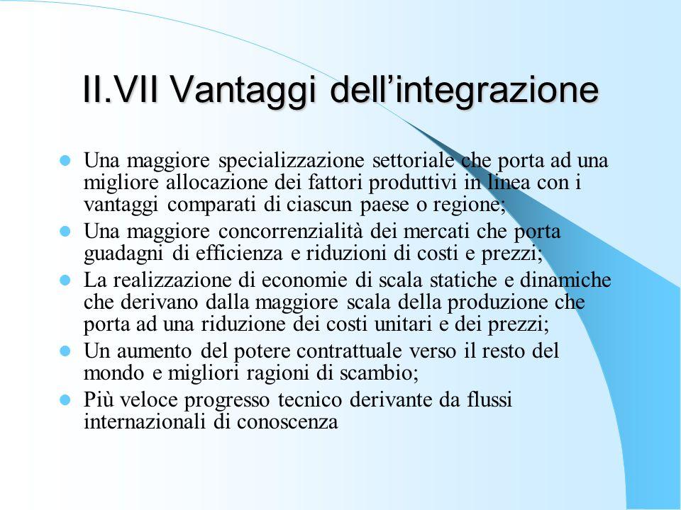 II.VII Vantaggi dell'integrazione