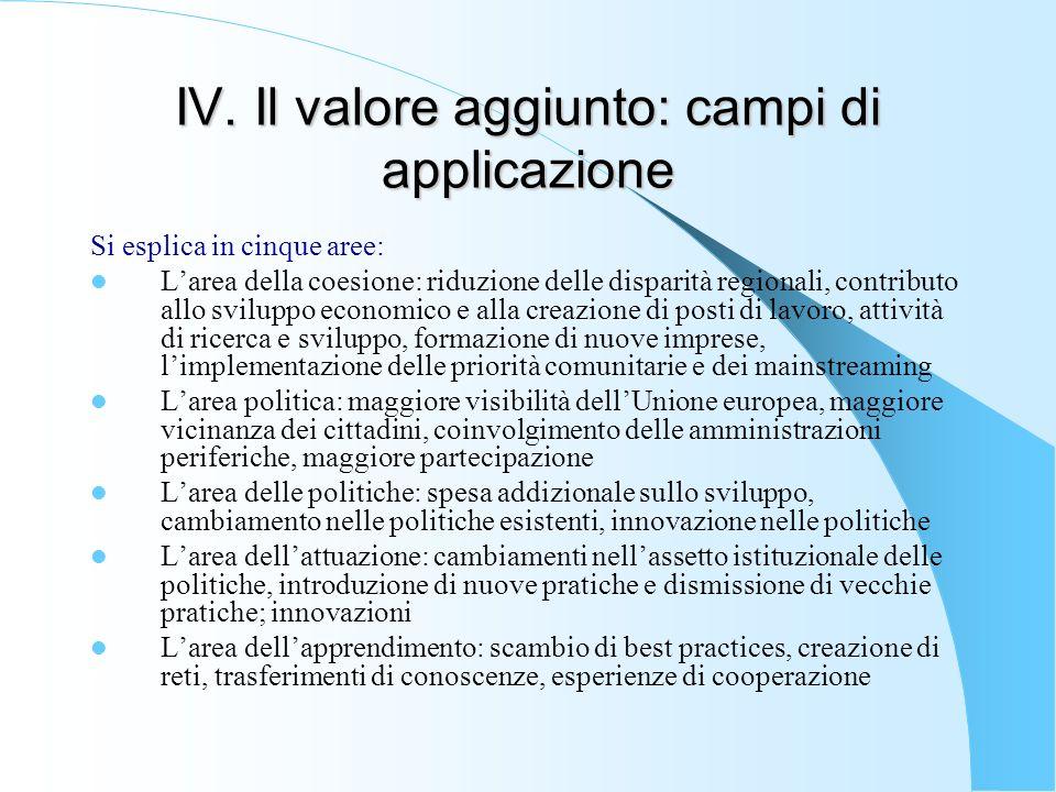 IV. Il valore aggiunto: campi di applicazione