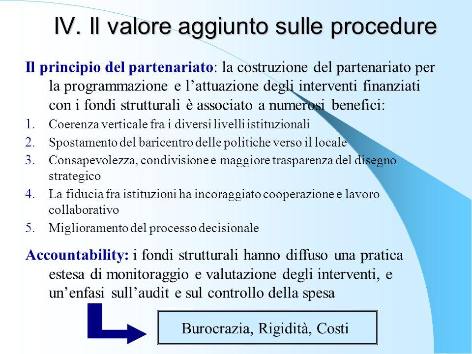 IV. Il valore aggiunto sulle procedure