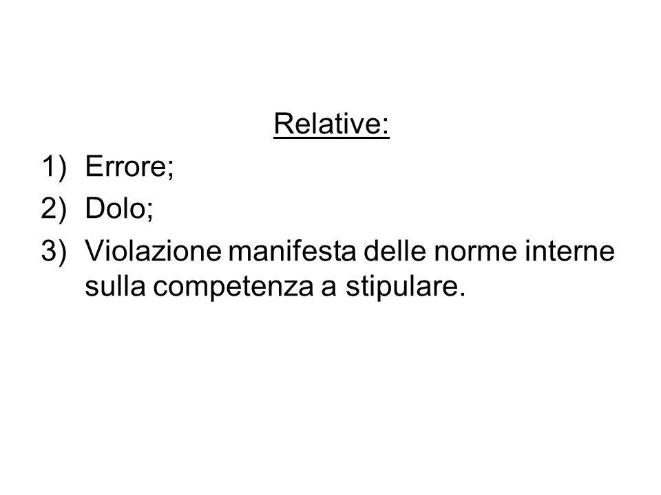 Relative: Errore; Dolo; Violazione manifesta delle norme interne sulla competenza a stipulare.