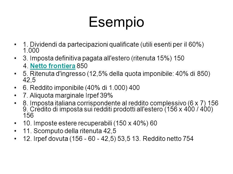 Esempio 1. Dividendi da partecipazioni qualificate (utili esenti per il 60%) 1.000. 3. Imposta definitiva pagata all estero (ritenuta 15%) 150.