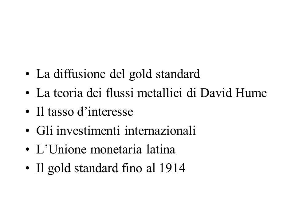 La diffusione del gold standard