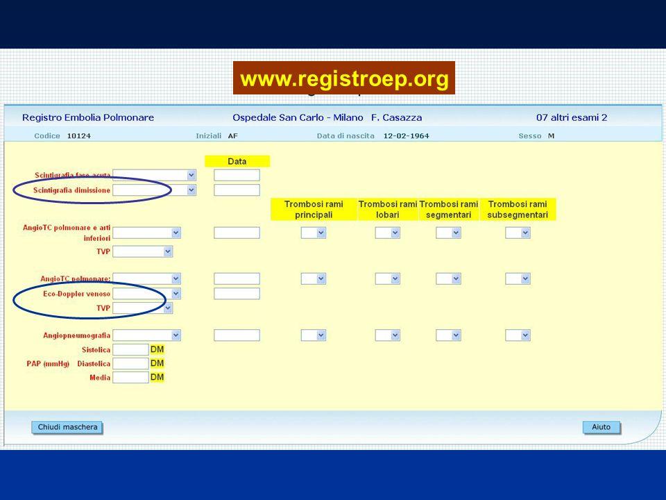 www.registroep.org