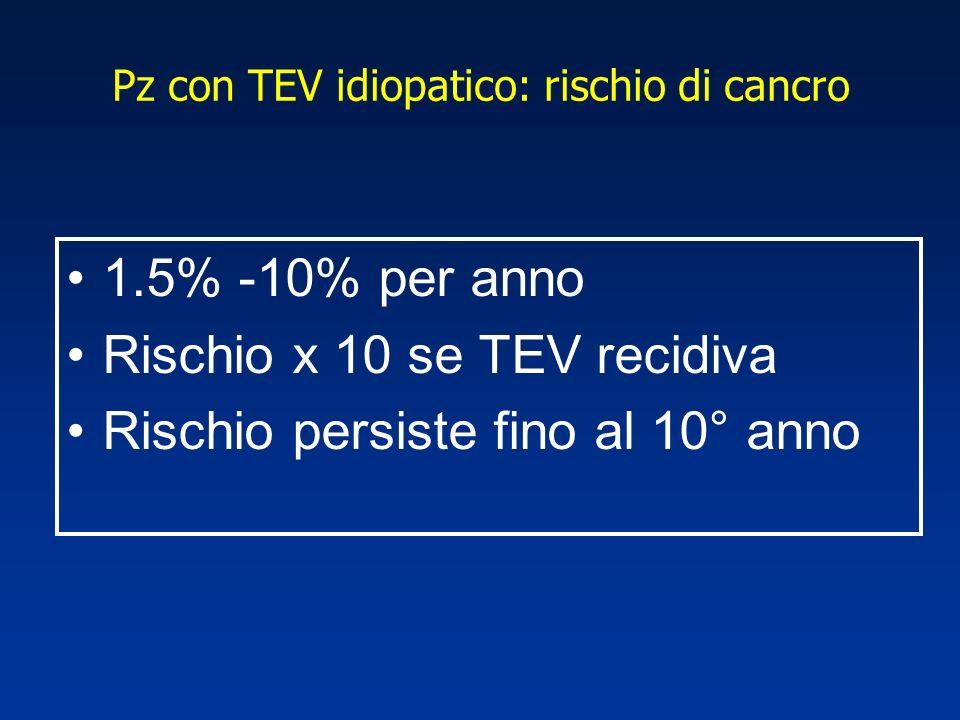 Pz con TEV idiopatico: rischio di cancro