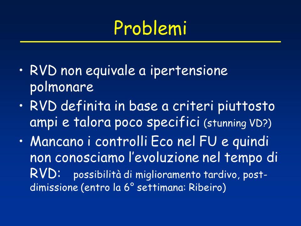 Problemi RVD non equivale a ipertensione polmonare
