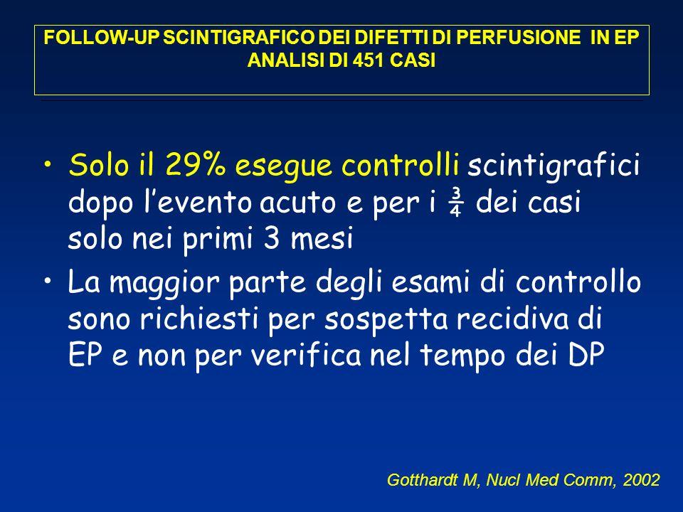 FOLLOW-UP SCINTIGRAFICO DEI DIFETTI DI PERFUSIONE IN EP ANALISI DI 451 CASI