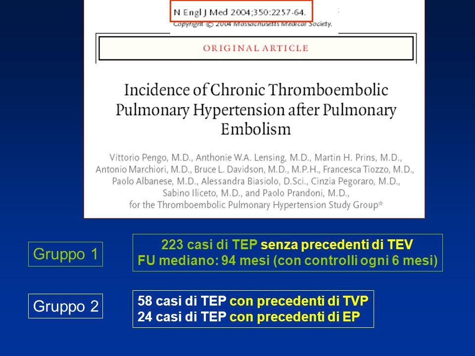 Gruppo 1 Gruppo 2 223 casi di TEP senza precedenti di TEV