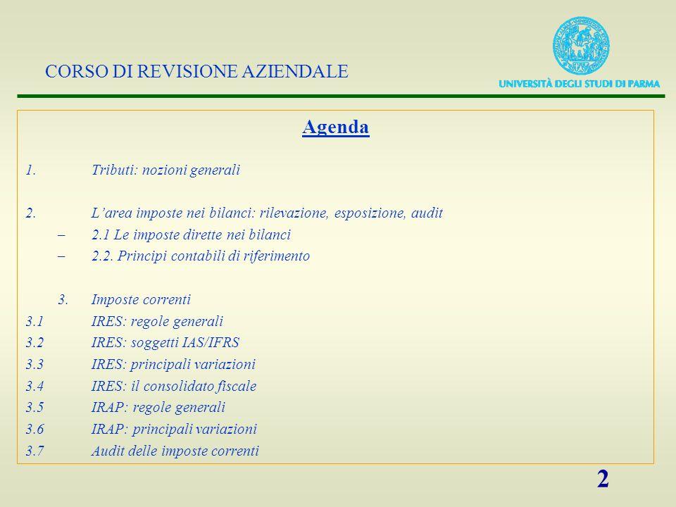Agenda 1. Tributi: nozioni generali