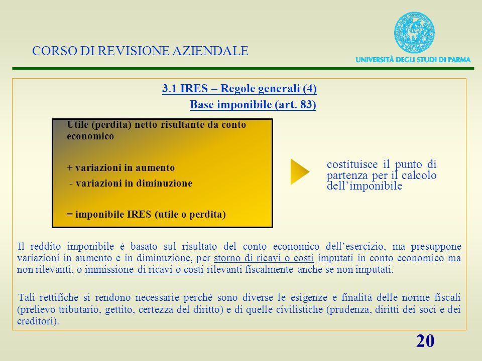 3.1 IRES – Regole generali (4)