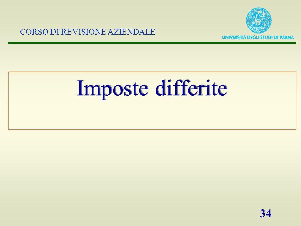 Imposte differite