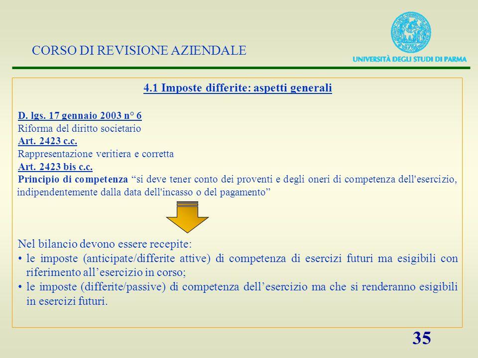 4.1 Imposte differite: aspetti generali