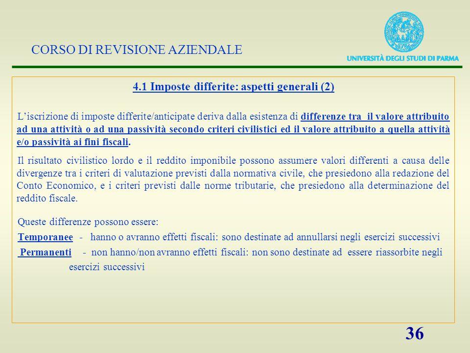4.1 Imposte differite: aspetti generali (2)
