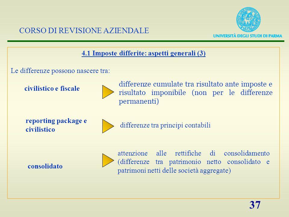 4.1 Imposte differite: aspetti generali (3)