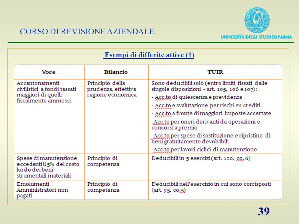 Esempi di differite attive (1)