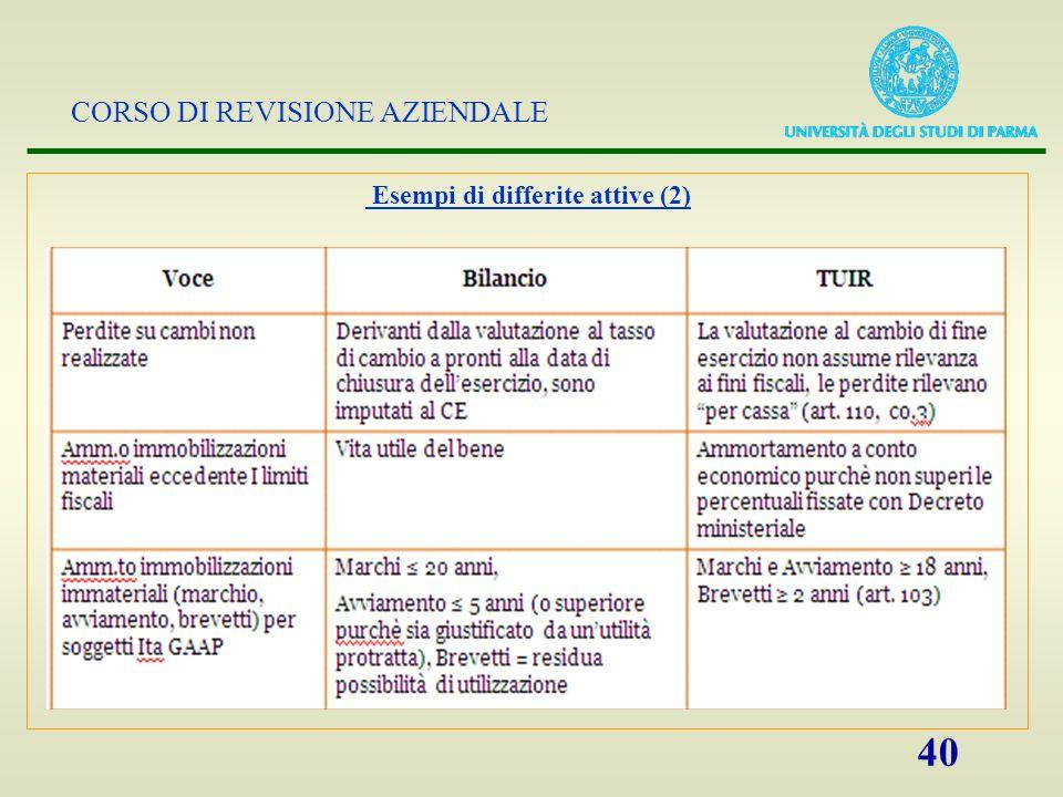 Esempi di differite attive (2)