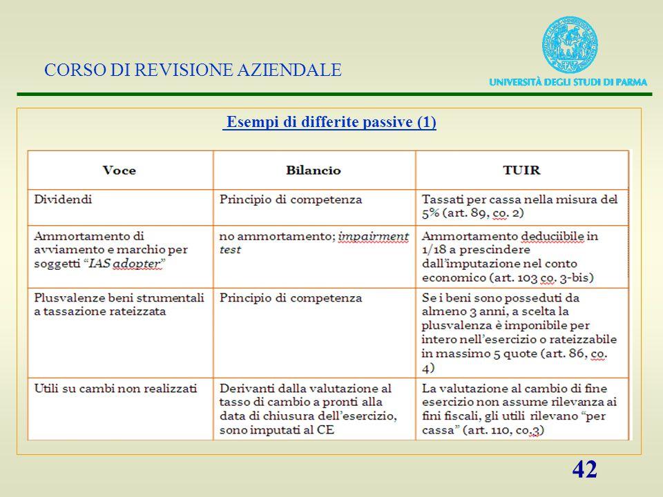 Esempi di differite passive (1)
