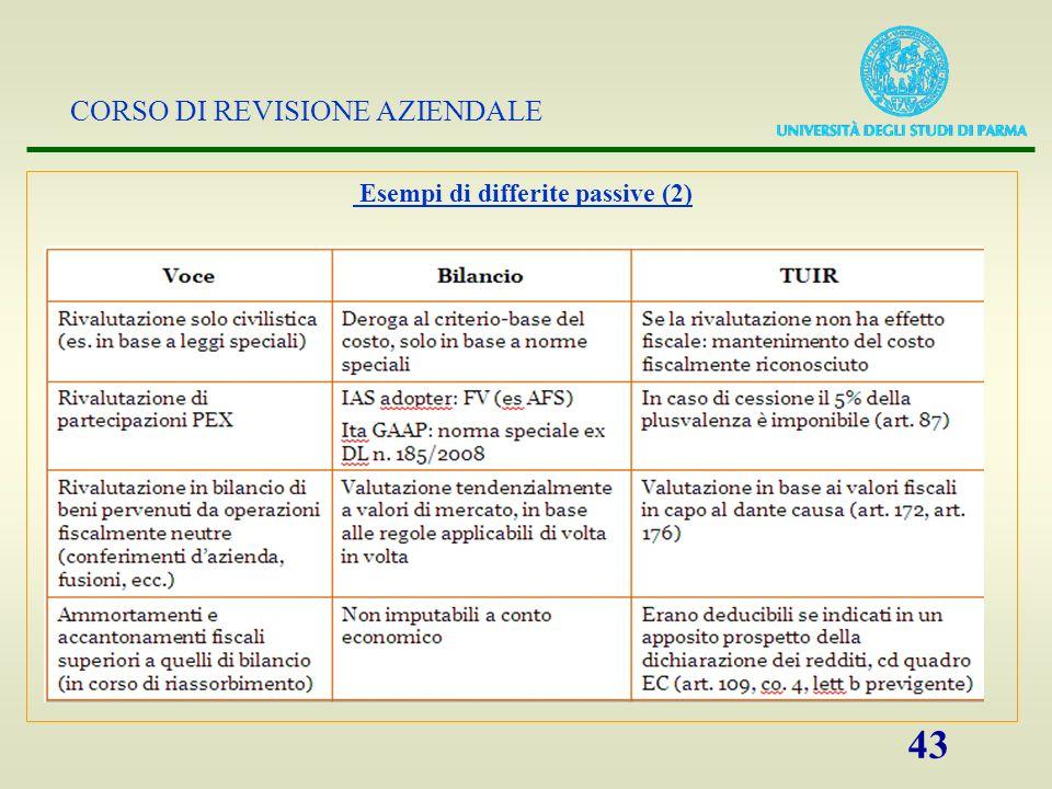 Esempi di differite passive (2)