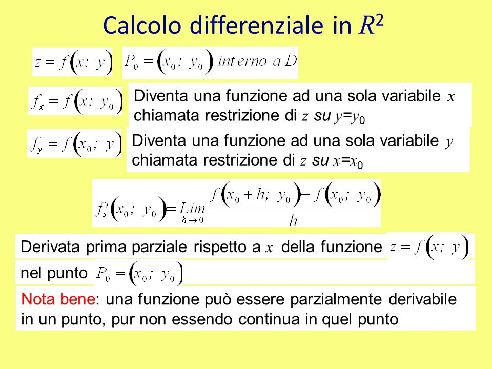 Calcolo differenziale in R2