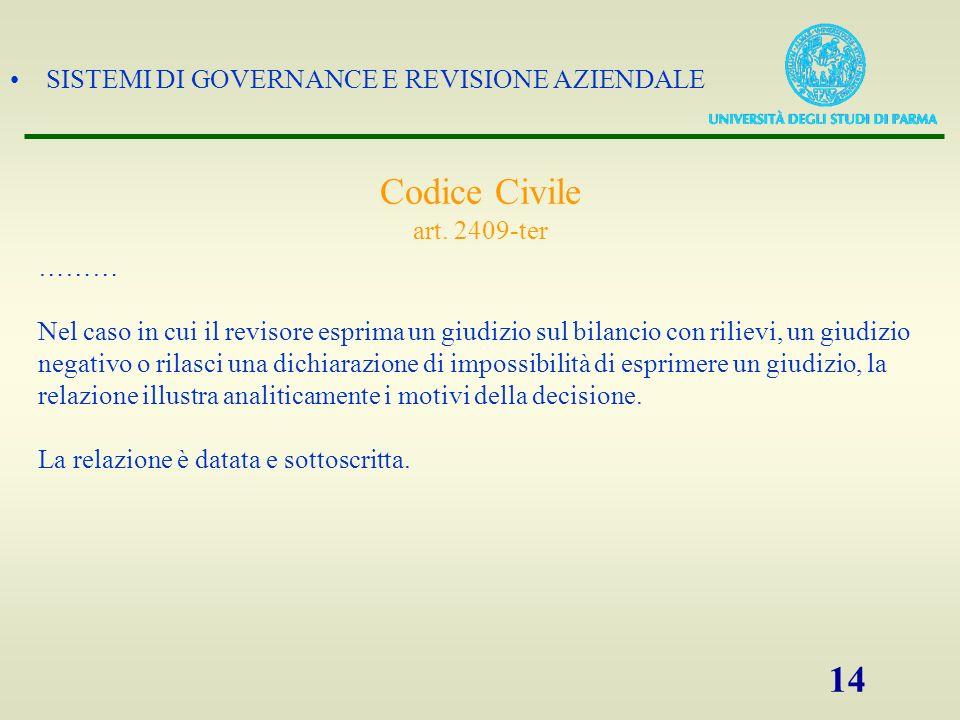 Codice Civile art. 2409-ter ………
