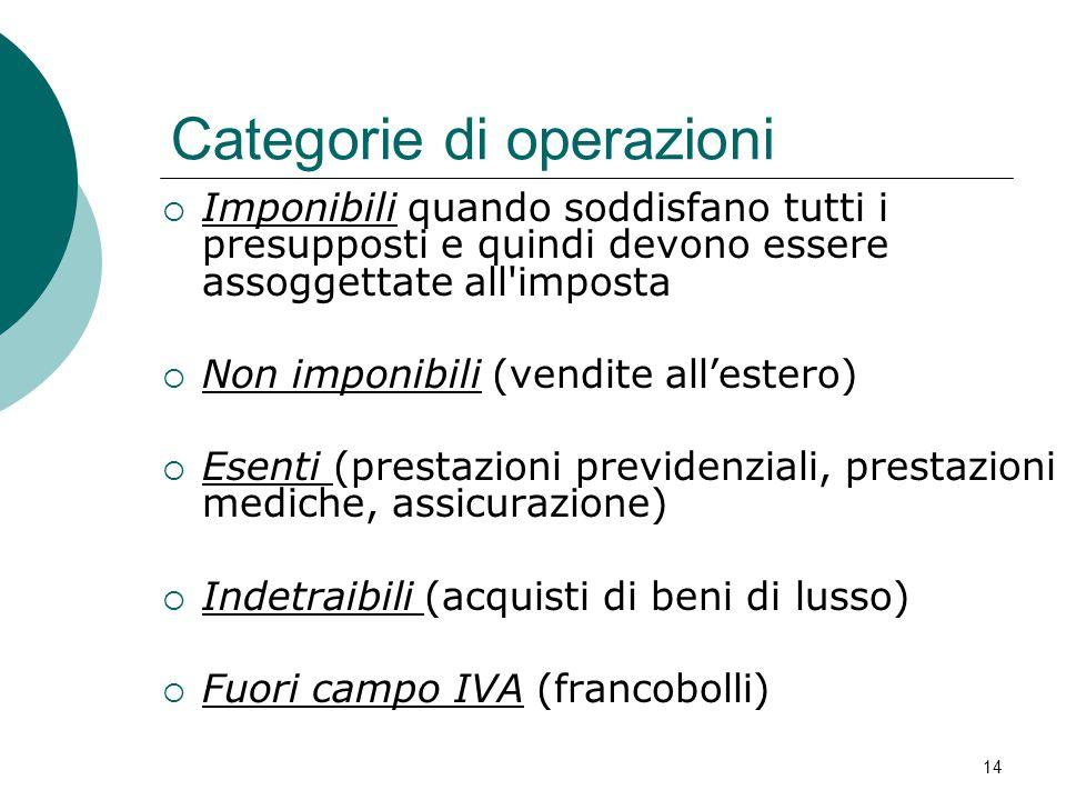 Categorie di operazioni