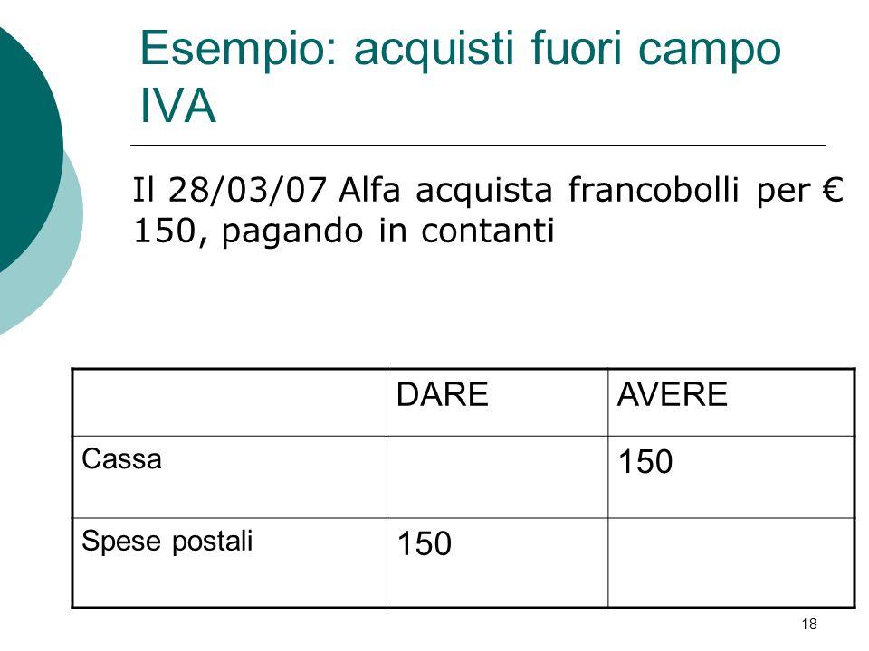 Il 28/03/07 Alfa acquista francobolli per € 150, pagando in contanti