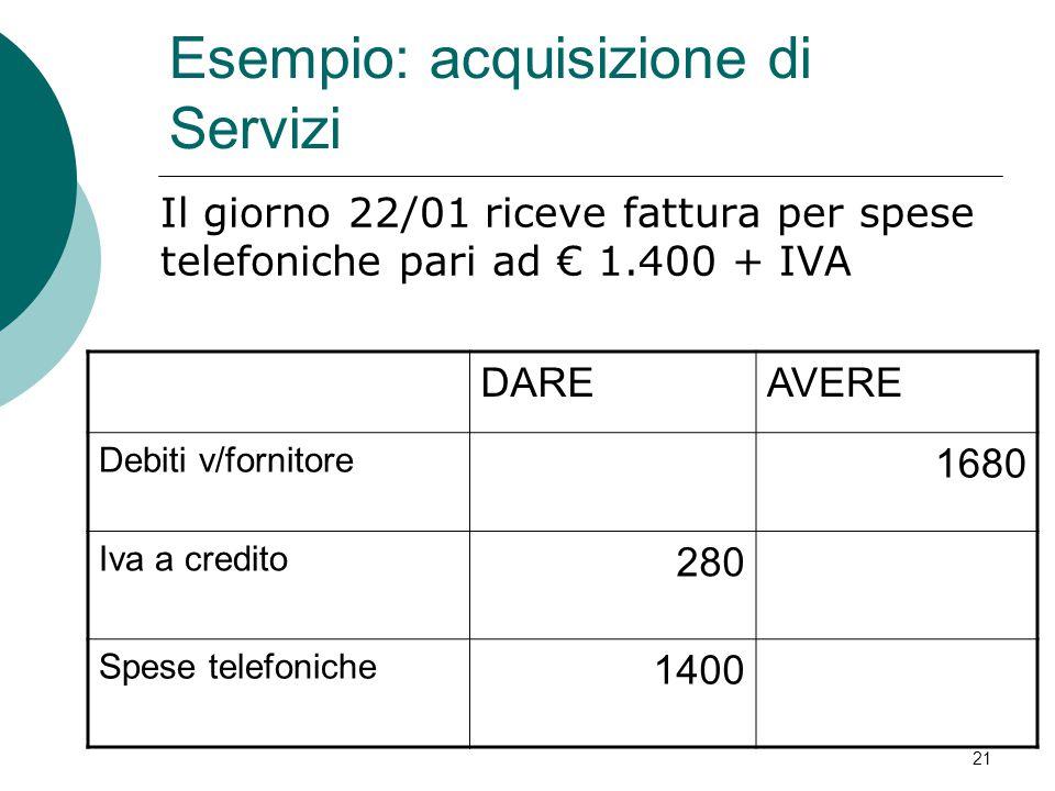Esempio: acquisizione di Servizi